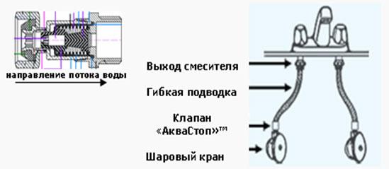 схема_рисунок